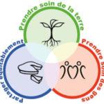 les 3 éthiques