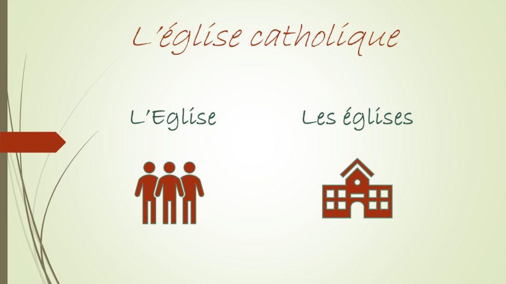 Les différentes églises catholiques