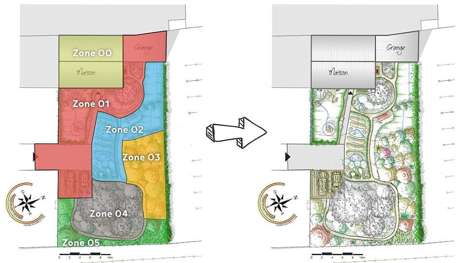Le zonage en design de permaculture : partir des structures d'ensemble