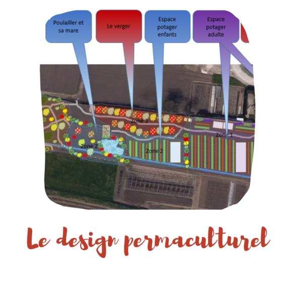 le design permaculturel