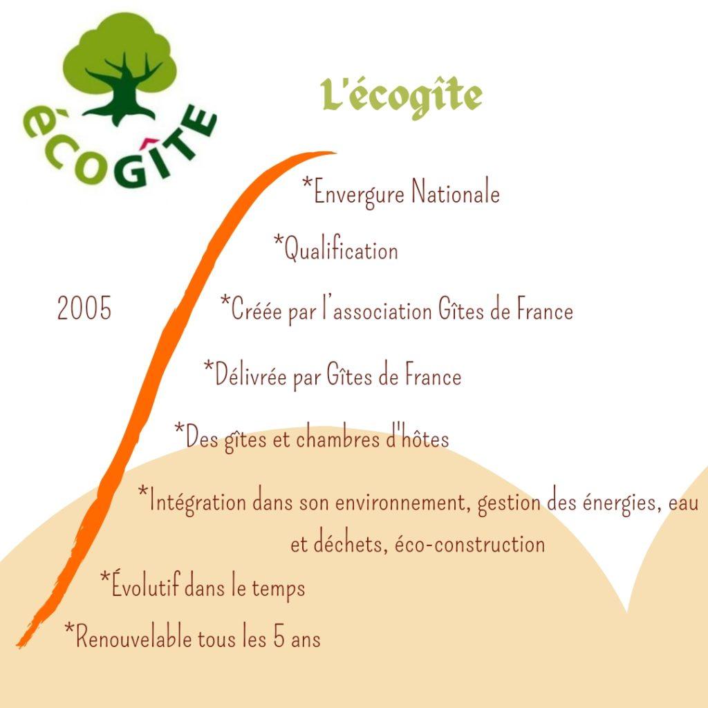 ecolabels_tourisme durable