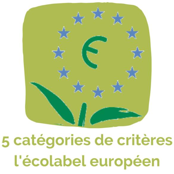 5 catégories écolabel européen