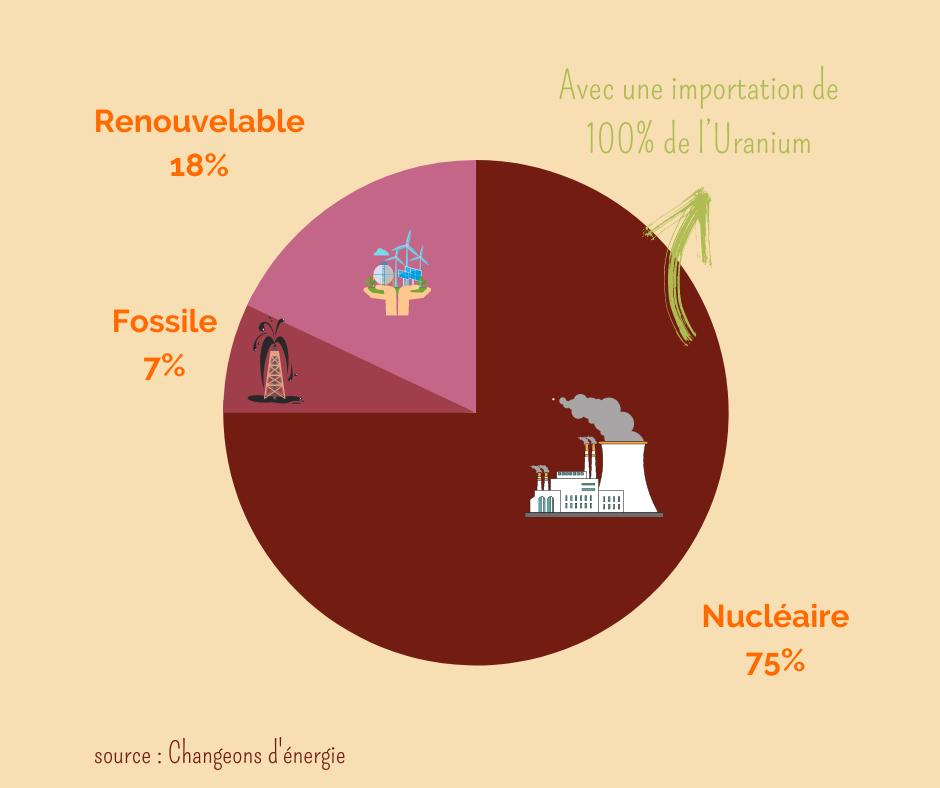 écolabel européen et électricité verte
